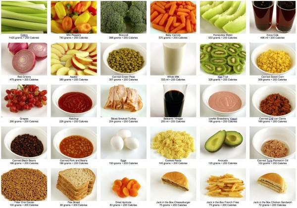 tabel carbohidrati diabet